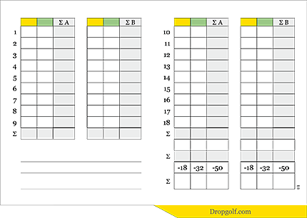 Dropgolf scorecard